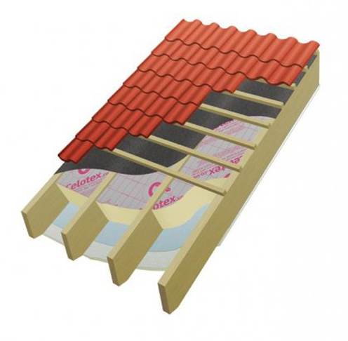 Celotex Fr5000 Fire Resistant Insulation Buy Celotex At