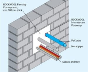 rockwool firepro firestop compound