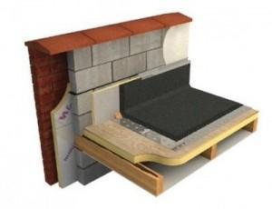 ecotherm ecodeck insulation