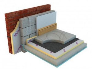 General Purpose Ecotherm Insulation