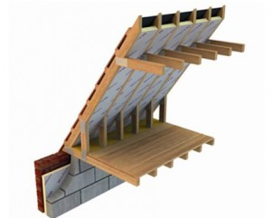 ecotherm roof insulation boards