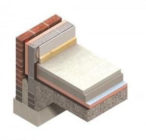 Kingspan Kooltherm K103 insulation